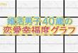 フジテレビ「ユアタイム〜あなたの時間〜」<第2弾>にシャンクレールが紹介されました。